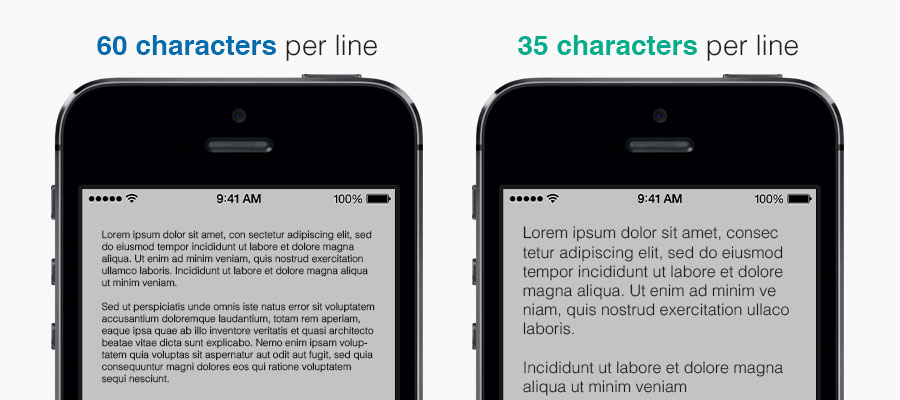 The recommended number of characters per line might cause text to be too small on a mobile device. Making the line length shorter will improve your site's typography